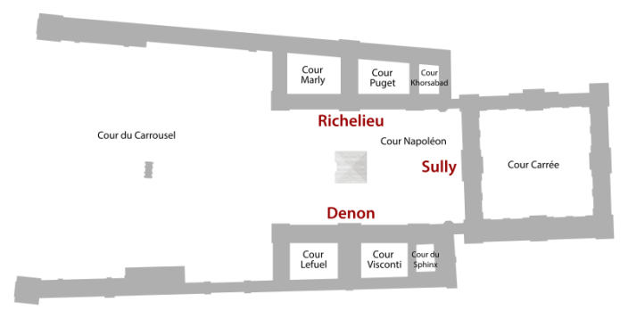 Courtyard Diagram